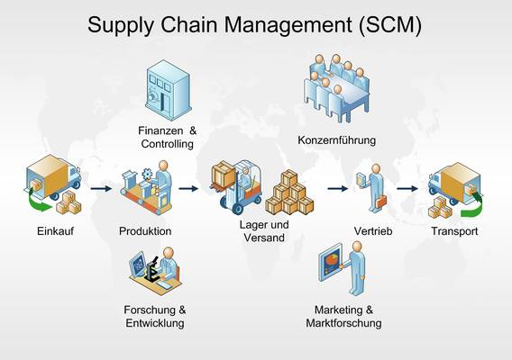journal of supply chain management The mission of the journal of purchasing & supply management is to publish original, high-quality research within the field of purchasing and supply management (psm) articles should have a significant impact on psm theory and practice.